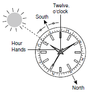 compass-watch-diagram